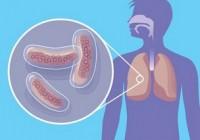 Туберкулез заразное заболевание